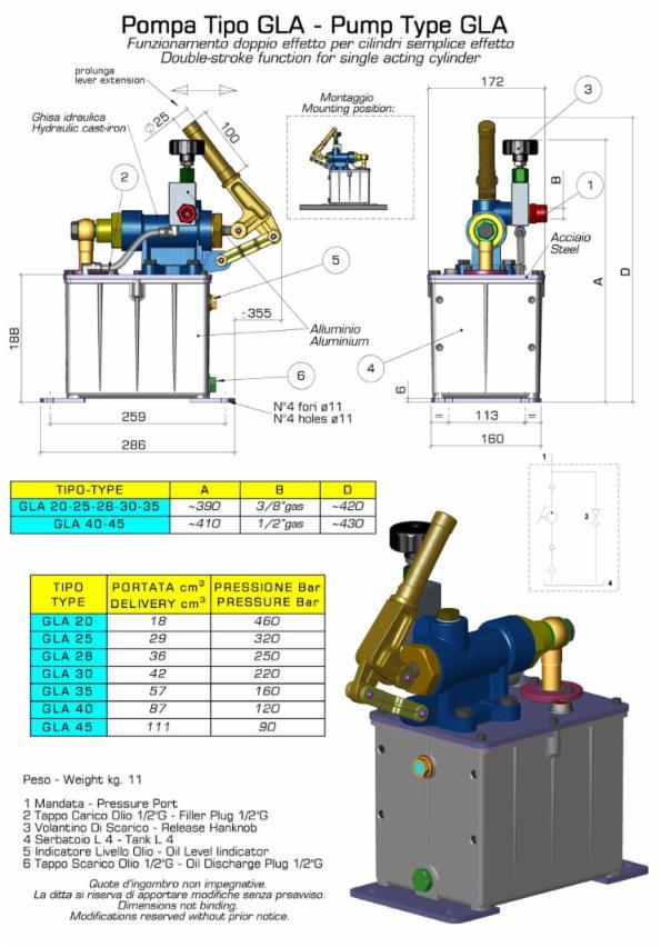 Handpumpe GLA 20 - 45