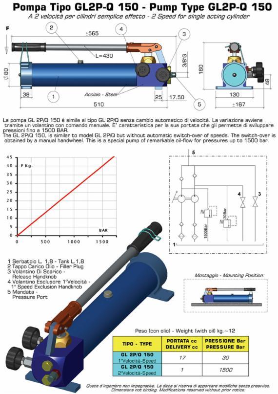 GL2P-Q 150